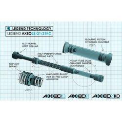 画像3: LEGEND AXEO FLHカートリッジサスペンションキット  2014年以降ツーリング用