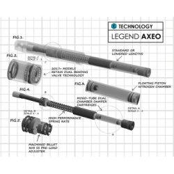 画像2: LEGEND AXEO FLHカートリッジサスペンションキット  2014年以降ツーリング用